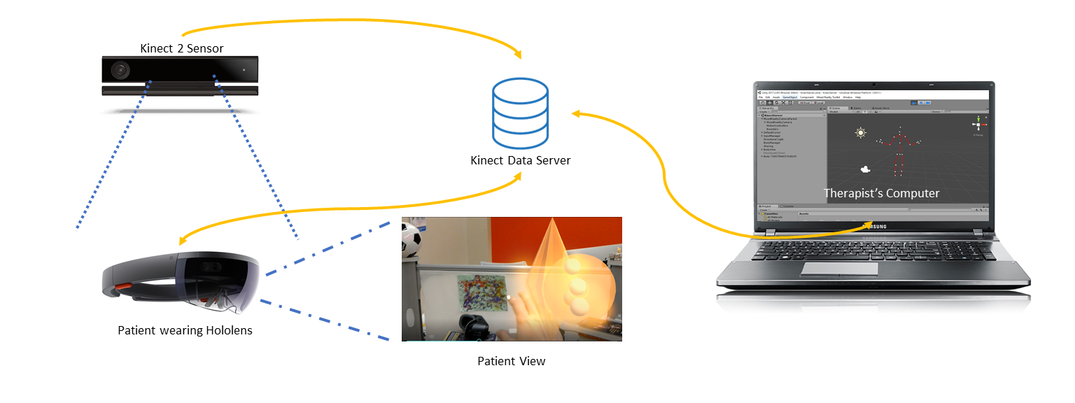 Exploring Techadoption of Therapeutic AR